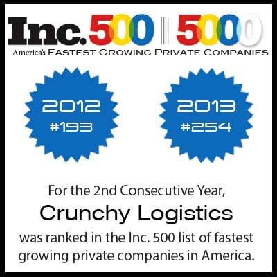 Crunchy Tech was ranked in the Inc. 500 America's Fastest Growing Private Companies 2 years in a row! (2012 & 2013)