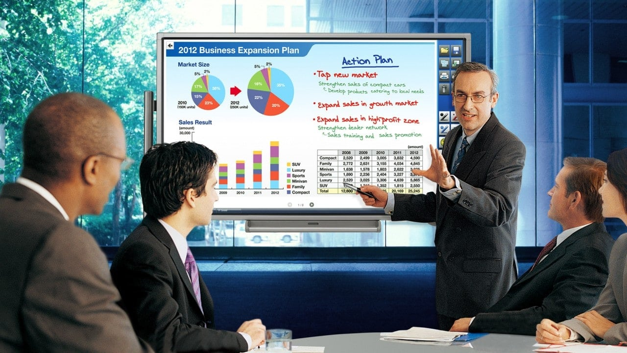 Board Room Touch Screen