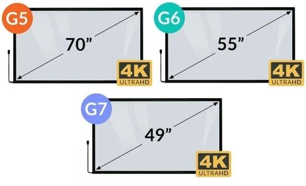 overlay-models